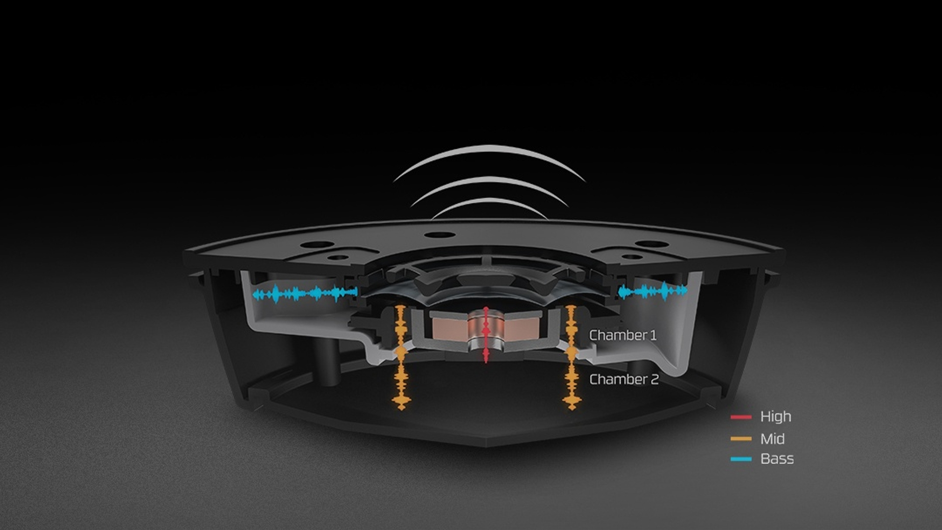 Áudio do Headset HyperX Cloud Mix